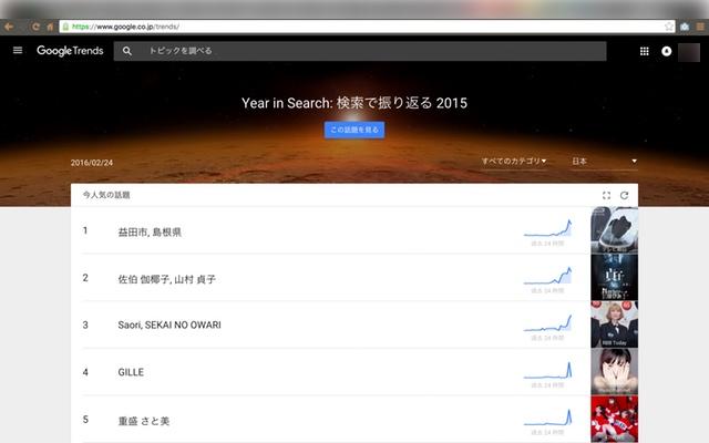 google-trends-1