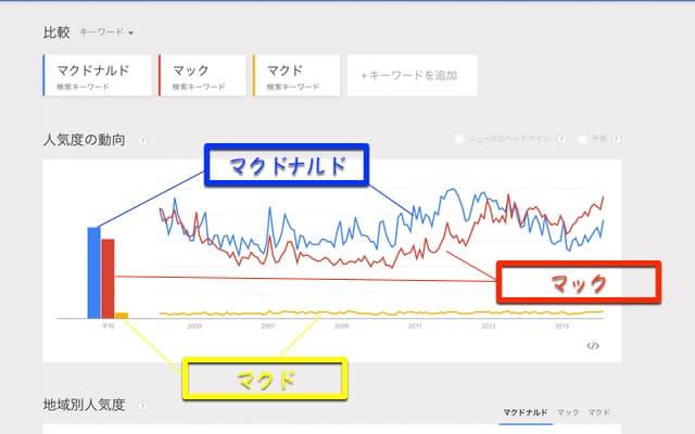 google-trends-6